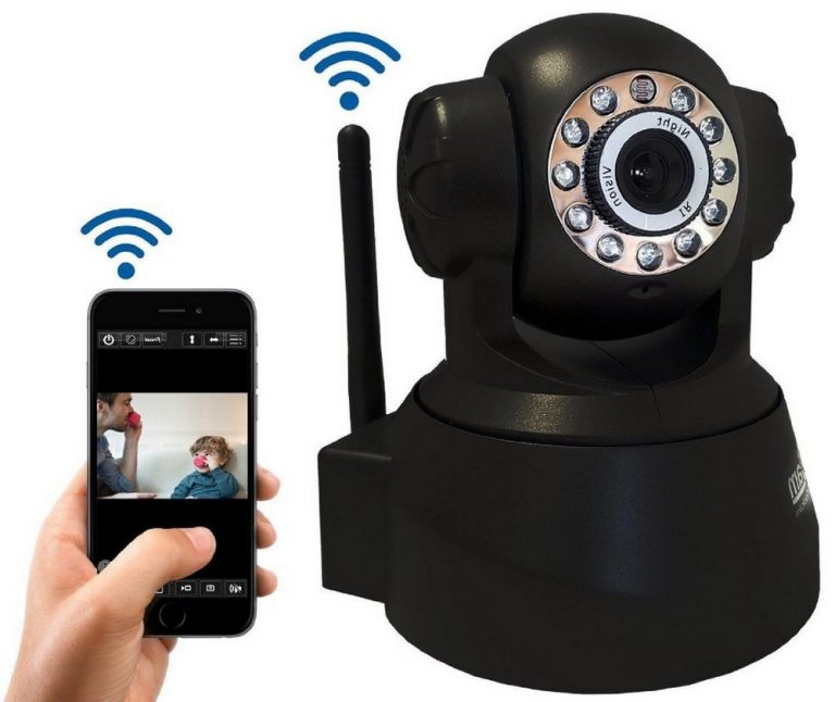 What is an IP camera What can be useful Where is used 2