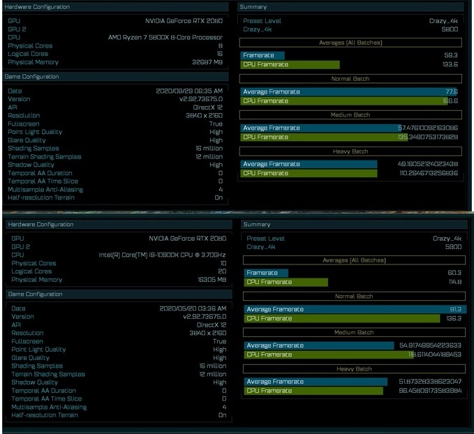 AMD Ryzen 7 5800X features and test leaked 2