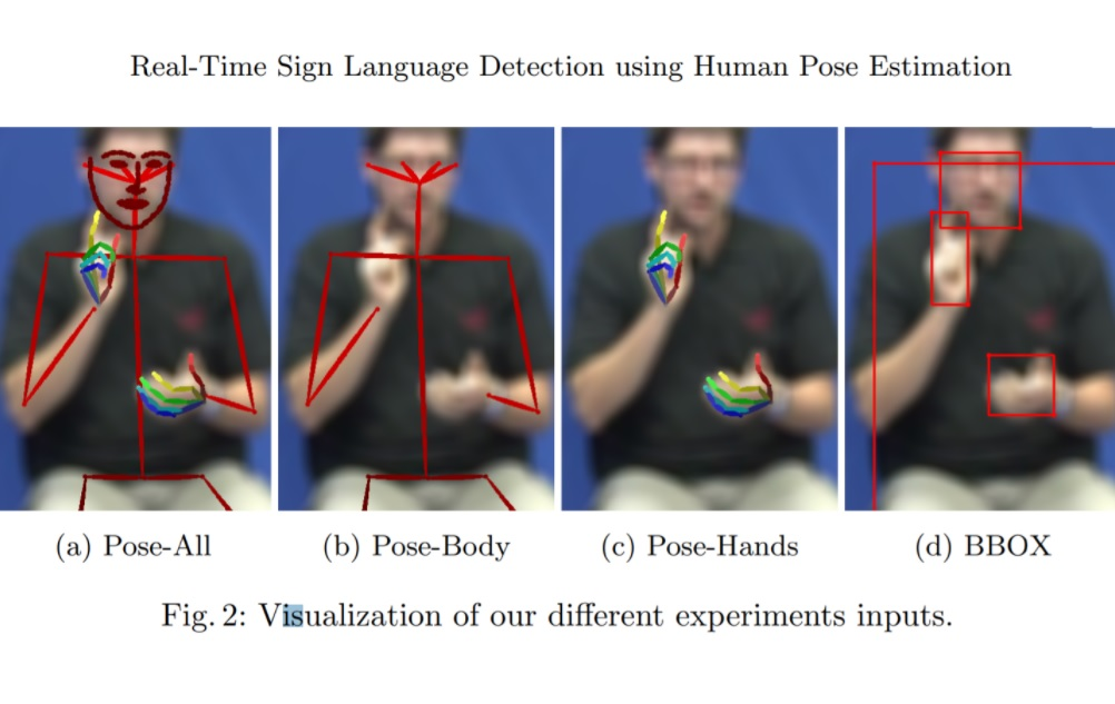 Google is making its move for sign language 1