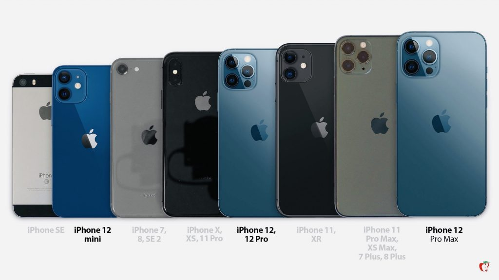 iPhone models side by side from yesterday to today 1