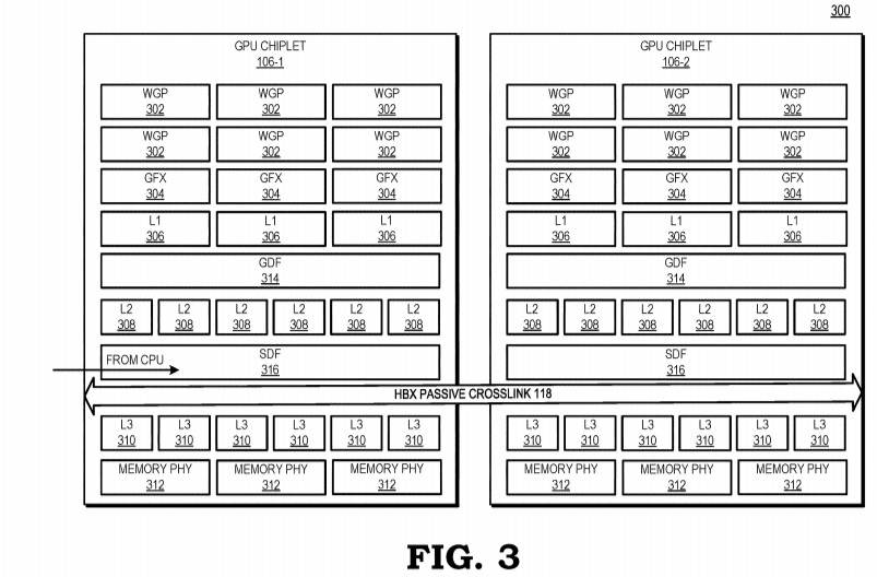 AMD receives patent that paves the way for multiple graphics cards 2