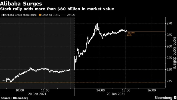 Jack Ma is back Alibabas stock jumps 1