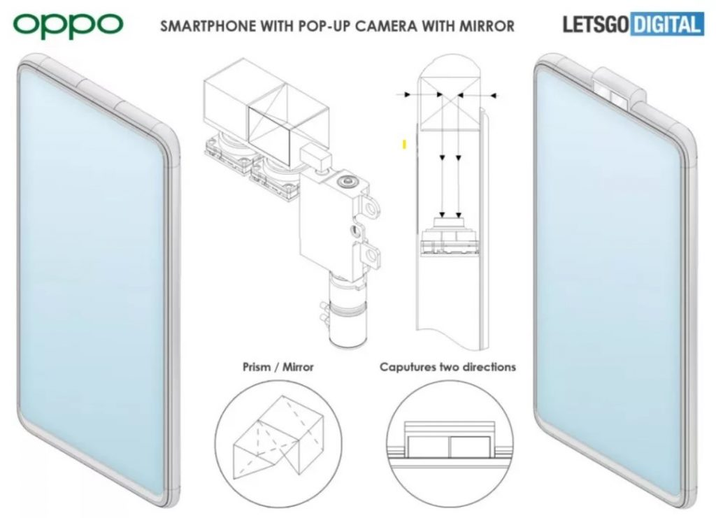 New patent from Oppo Prismatic camera 1