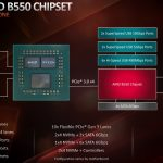 AMD to release update to fix 500 series chipset bugs