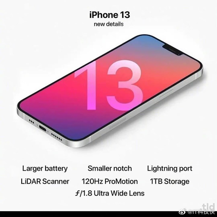 Possible design of iPhone 13 revealed 1