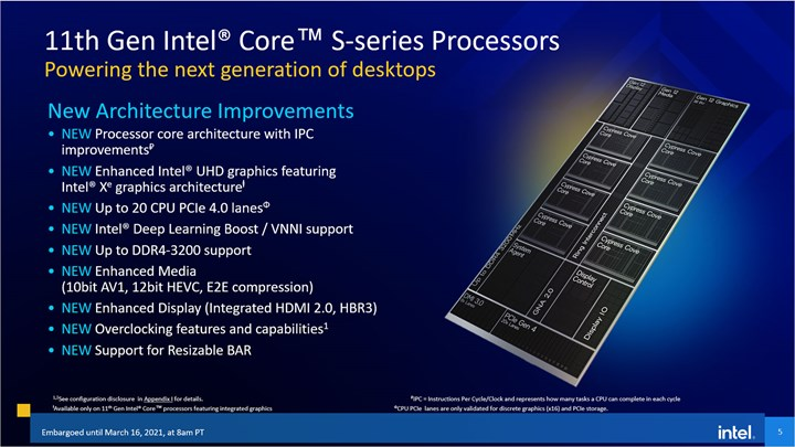 The family of 11th generation Intel Core processors is now available 1