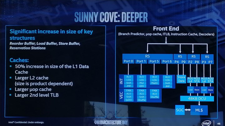 The family of 11th generation Intel Core processors is now available 3