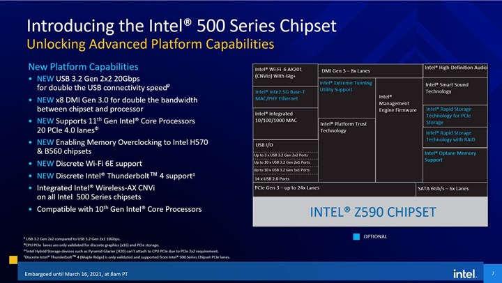 The family of 11th generation Intel Core processors is now available 5