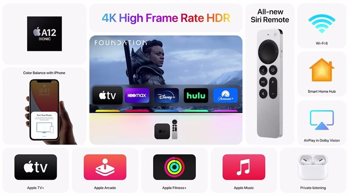 Introducing the next generation Apple TV 4K Here are the features and price