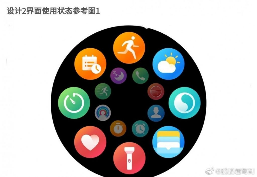 The first leak from Huawei Watch 3 came Here are its features 1