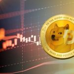 Comment from Bloomberg analyst on DOGE and Bitcoin price