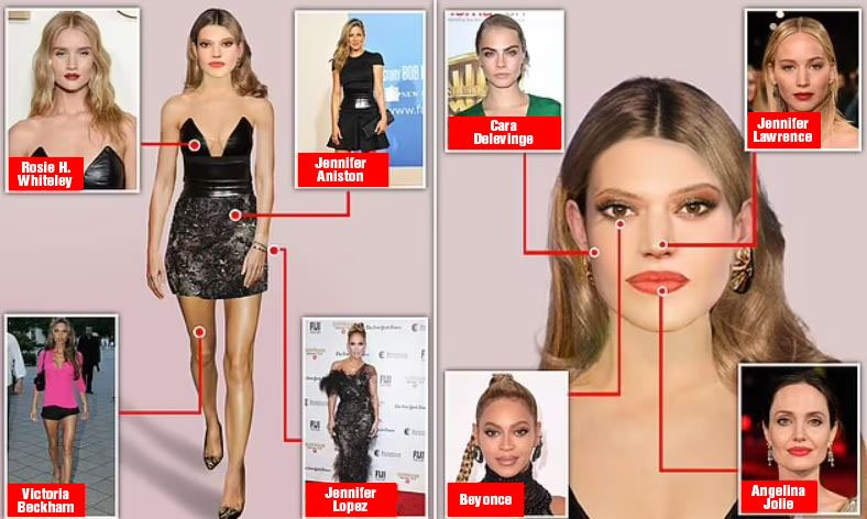 Plastic surgeons made up 16 world famous names Heres the perfect woman 2