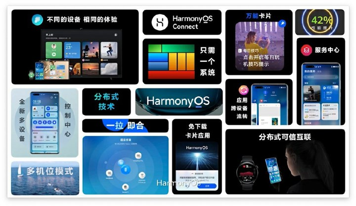 Huawei explains why HarmonyOS is faster than Android and iOS 1