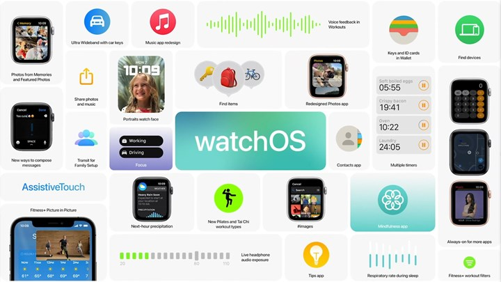 watchOS 8 introduced whats new with watchOS 8 1